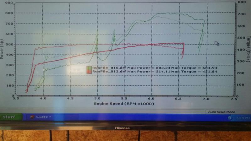 500rwhp+ 800rwhp+ Stock bottom end TBSS - Chevy Trailblazer